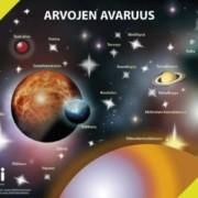 Kuvassa näkyy avaruus ja useita eri planeettoja ja tähtiä, joiden kohdalla on mainittu eri arvoja kuten: rakkaus, tasa-arvo, oikeudenmukaisuus, usko, rikkaus ja viisaus.
